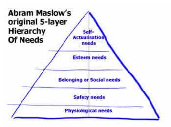 2451_maslow_blog01