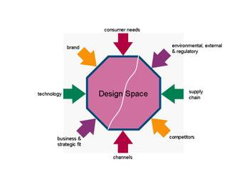 Designspace0ppscons