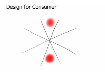 Sketchdesign4consumer