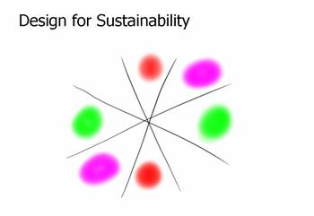 Sketchdesign4sustainability
