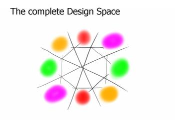 Sketchdesignspace