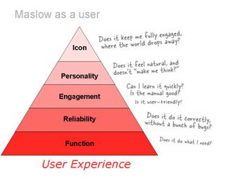 Maslow_as_a_user