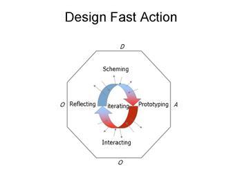 Design_fast_actionscheming