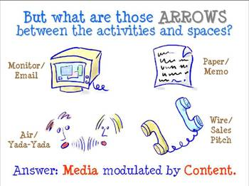 Gold_what_are_the_arrows