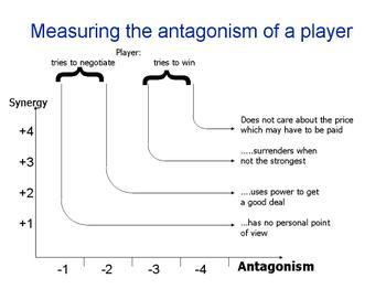 Antagonism_2