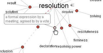 Innovationvisthesdagreed_by_vote