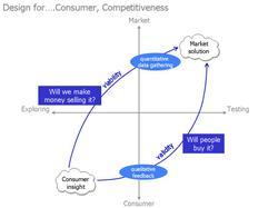 Design_for_csr_compete